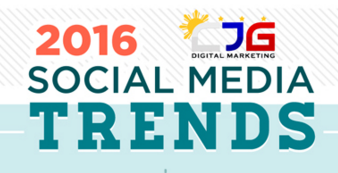 The Top 8 Social Media Trends in 2016